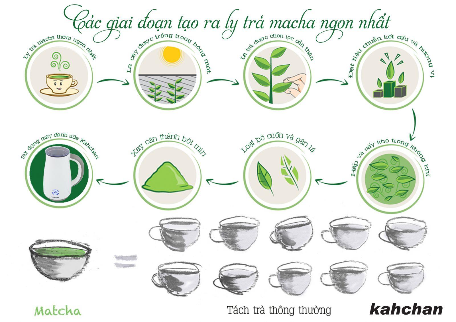 Máy pha trà sữa các loại Kahchan EP2178 (Ảnh 5)